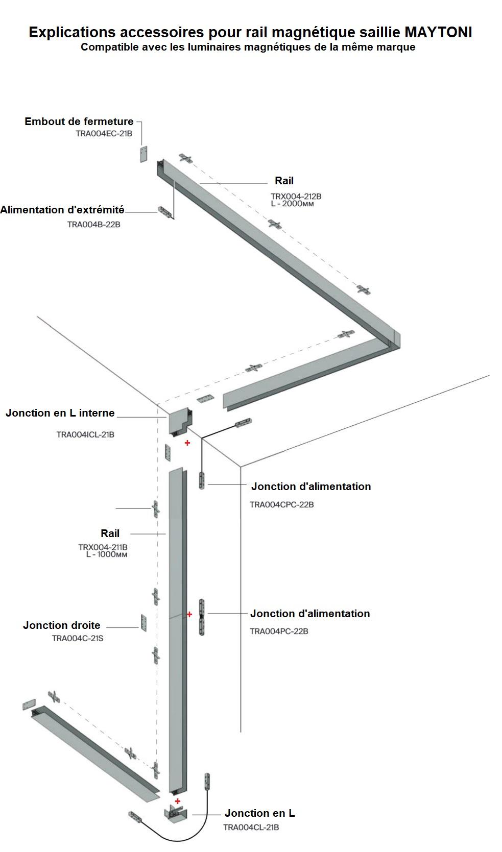 Schéma rail magnétique saillie MAYTONI