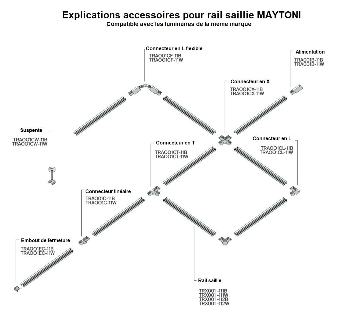 Schéma rail 1 allumages